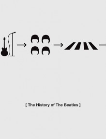 NowHow_Shortology_Beatles